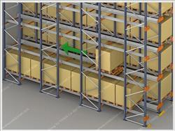 HEAVY DUTY RACKING SYSTEM FOR FOOD INDUSTRY